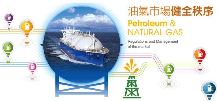 石油及天然氣